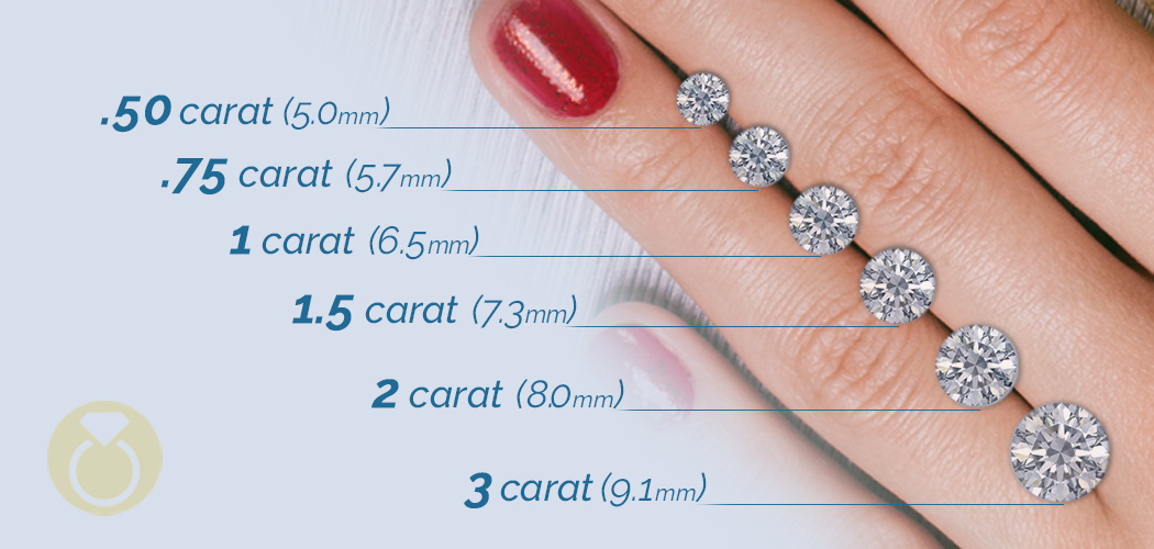 Gia Diamond Price List 2018 Buy Diamond For Investment A